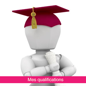 qui_suis_je_qualifications_axone_sport_aurelie_duchemin